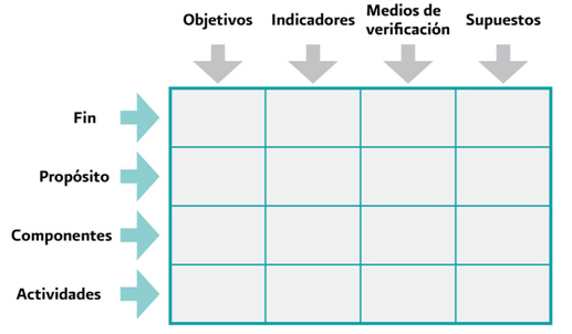 gestion visual lean manufacturing